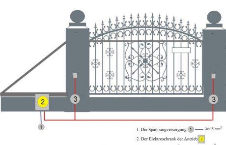 Elektroinstallation mit Schiebetor